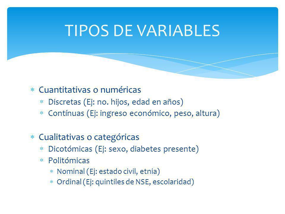 Cuantitativas o numéricas Discretas (Ej: no. hijos, edad en años) Contínuas (Ej: ingreso económico, peso, altura) Cualitativas o categóricas Dicotómic
