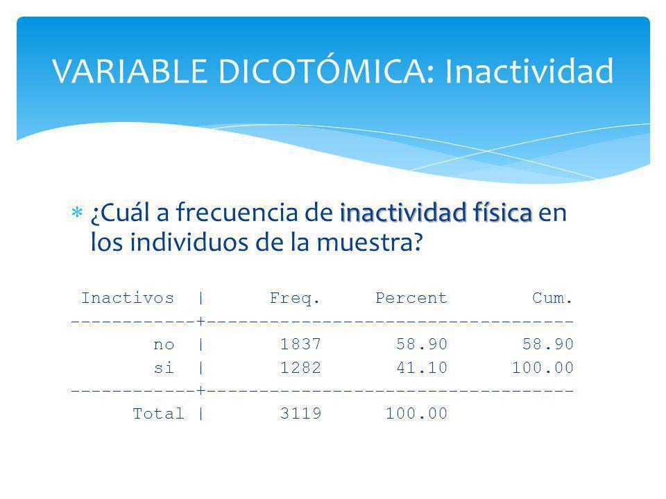 VARIABLE DICOTÓMICA: Inactividad inactividad física ¿Cuál a frecuencia de inactividad física en los individuos de la muestra? Inactivos | Freq. Percen