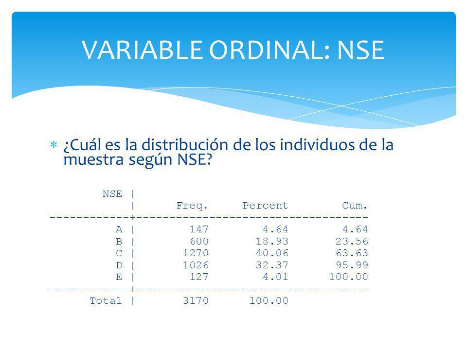 VARIABLE ORDINAL: NSE ¿Cuál es la distribución de los individuos de la muestra según NSE? NSE | | Freq. Percent Cum. ------------+--------------------