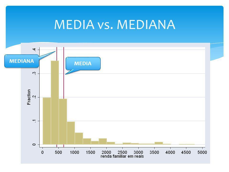 MEDIA vs. MEDIANA MEDIA MEDIANA