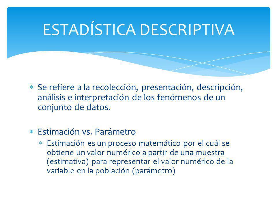 Se refiere a la recolección, presentación, descripción, análisis e interpretación de los fenómenos de un conjunto de datos. Estimación vs. Parámetro E