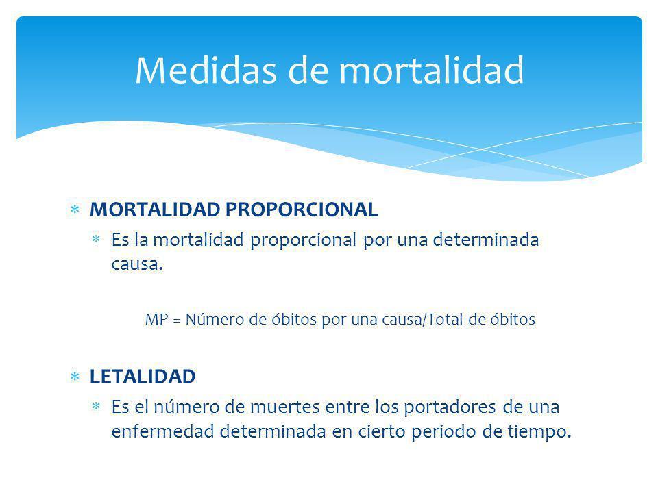MORTALIDAD PROPORCIONAL Es la mortalidad proporcional por una determinada causa. MP = Número de óbitos por una causa/Total de óbitos LETALIDAD Es el n