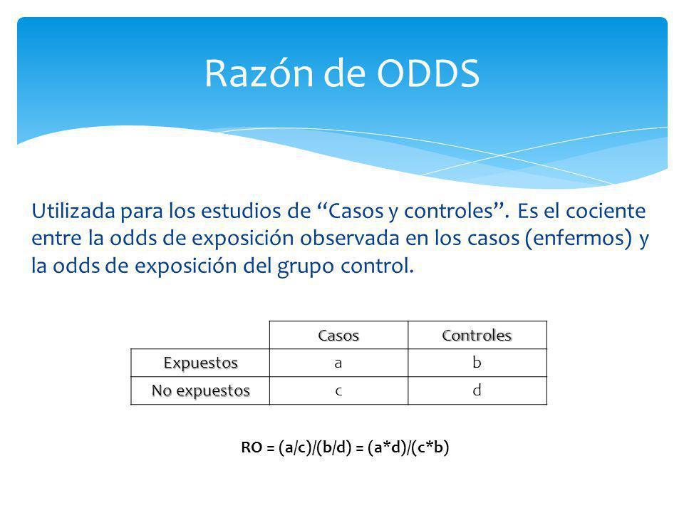 CasosControles Expuestosab No expuestos cd Razón de ODDS RO = (a/c)/(b/d) = (a*d)/(c*b) Utilizada para los estudios de Casos y controles. Es el cocien