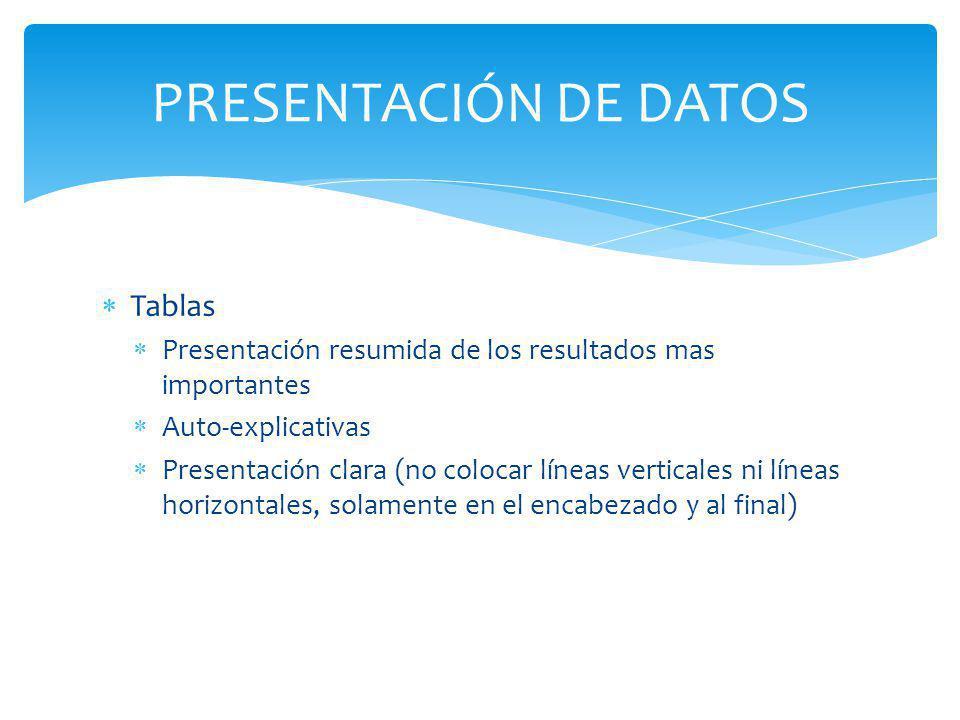Tablas Presentación resumida de los resultados mas importantes Auto-explicativas Presentación clara (no colocar líneas verticales ni líneas horizontal