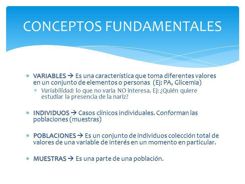 VARIABLES VARIABLES Es una característica que toma diferentes valores en un conjunto de elementos o personas (Ej: PA, Glicemia) Variabilidad: lo que n