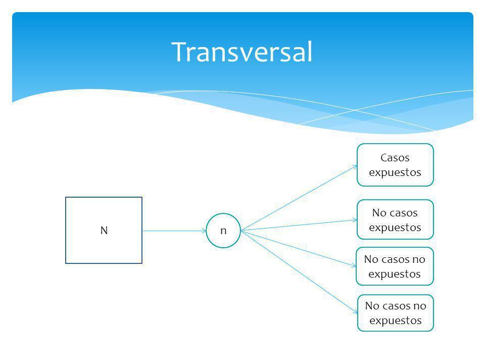 Varias maneras de medir la variabilidad Amplitud Amplitud intercuartil (q25 – q75) Varianza Es una media Los desvíos de cada observación en relación a la media general son elevados al cuadrado Lleva en cuenta todas las observaciones Tiene buenas propiedades estadísticas Su raíz cuadrada es la desviación estándar la misma unidad Que tiene la misma unidad que los datos MEDIDAS DE VARIABILIDAD
