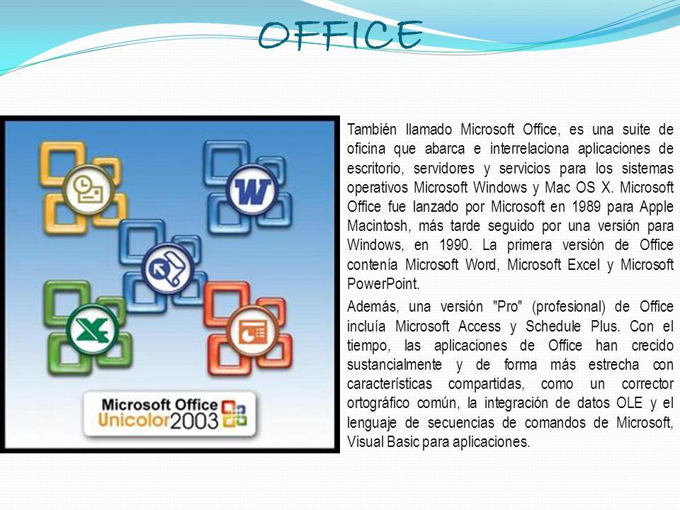 OFFICE También llamado Microsoft Office, es una suite de oficina que abarca e interrelaciona aplicaciones de escritorio, servidores y servicios para l