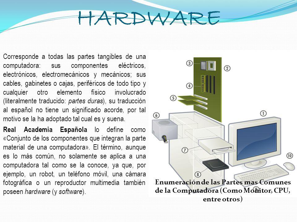 HARDWARE Corresponde a todas las partes tangibles de una computadora: sus componentes eléctricos, electrónicos, electromecánicos y mecánicos; sus cabl