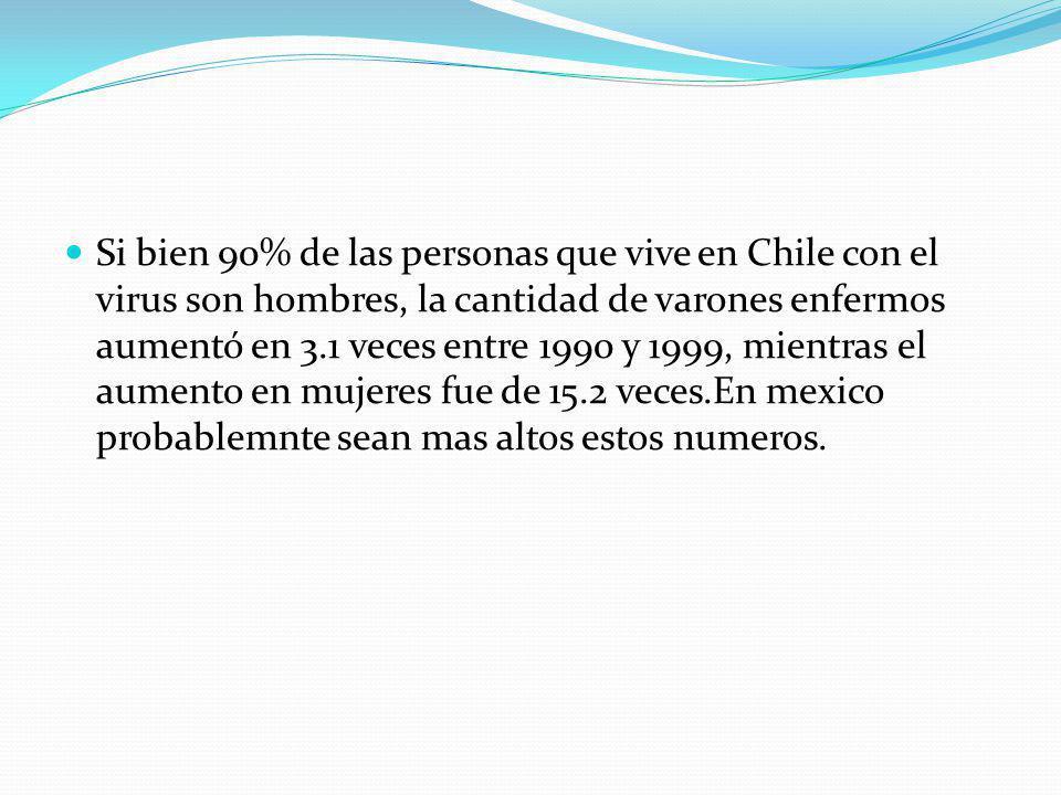 Si bien 90% de las personas que vive en Chile con el virus son hombres, la cantidad de varones enfermos aumentó en 3.1 veces entre 1990 y 1999, mientr