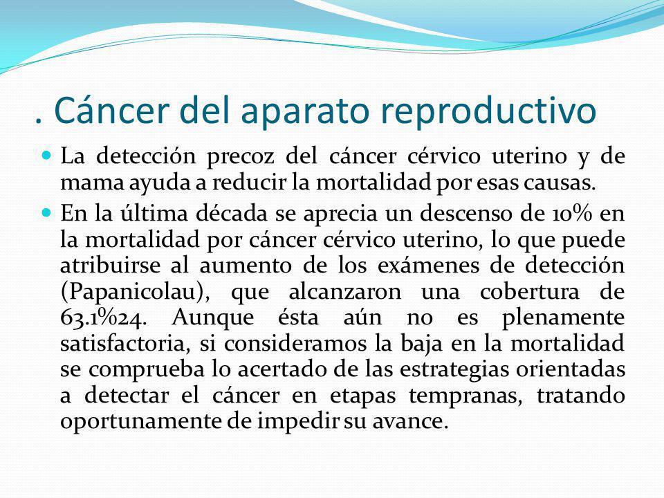 . Cáncer del aparato reproductivo La detección precoz del cáncer cérvico uterino y de mama ayuda a reducir la mortalidad por esas causas. En la última