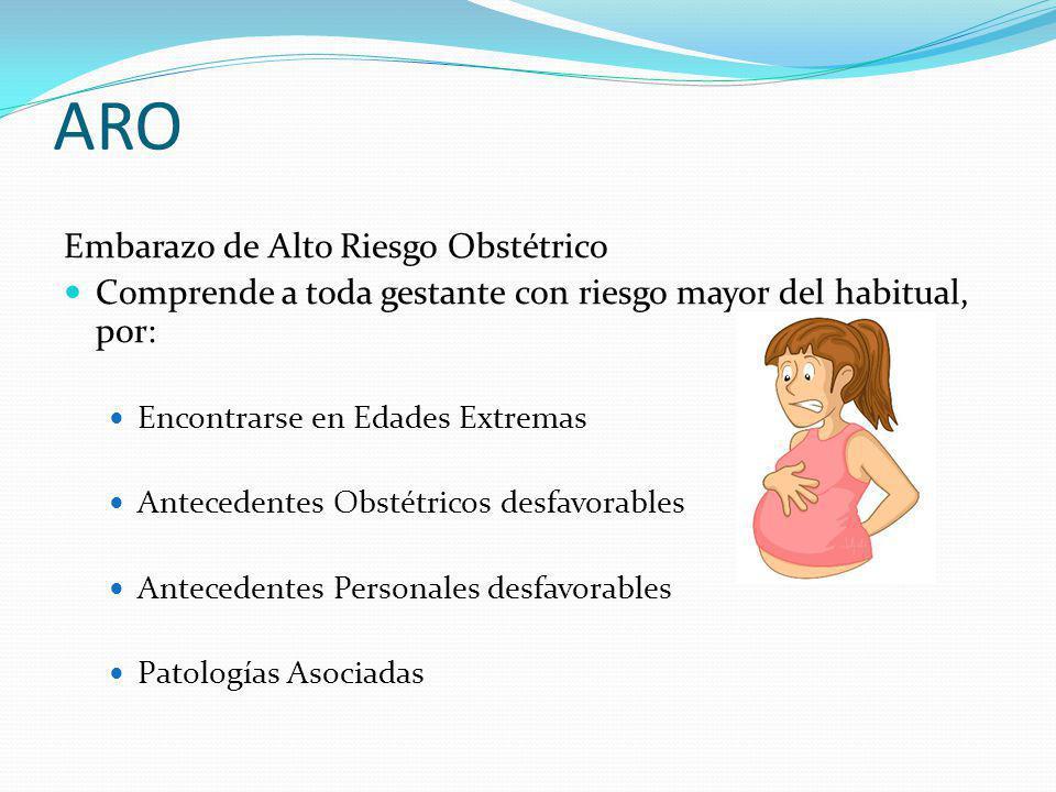 ARO Embarazo de Alto Riesgo Obstétrico Comprende a toda gestante con riesgo mayor del habitual, por: Encontrarse en Edades Extremas Antecedentes Obsté