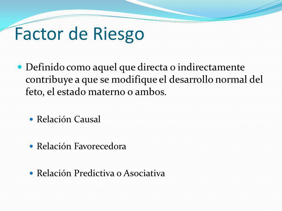 Factor de Riesgo Definido como aquel que directa o indirectamente contribuye a que se modifique el desarrollo normal del feto, el estado materno o amb