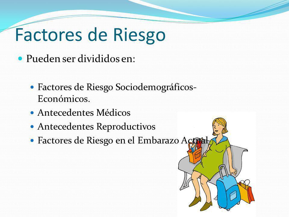 Factores de Riesgo Pueden ser divididos en: Factores de Riesgo Sociodemográficos- Económicos. Antecedentes Médicos Antecedentes Reproductivos Factores