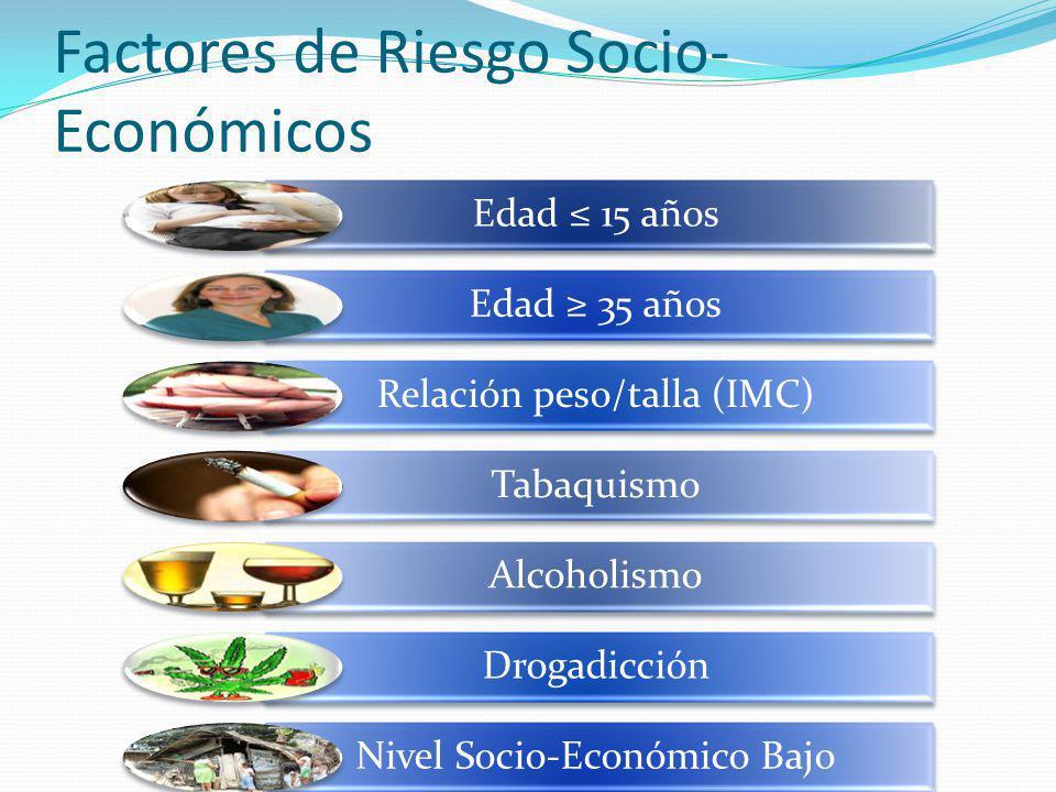 Factores de Riesgo Socio- Económicos Edad 15 años Edad 35 años Relación peso/talla (IMC) Tabaquismo Alcoholismo Drogadicción Nivel Socio-Económico Baj