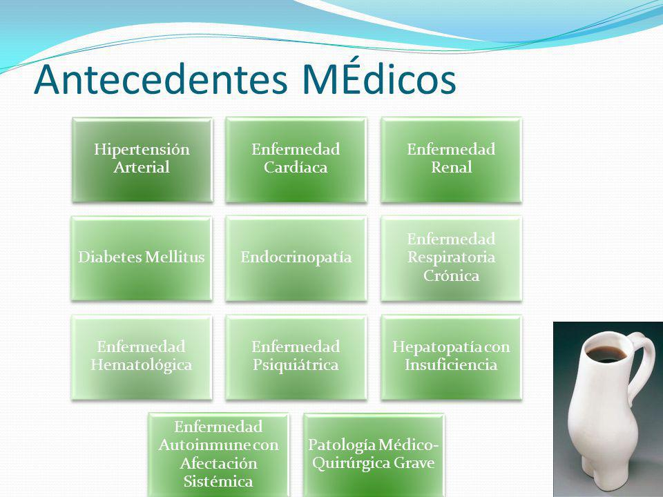 Antecedentes MÉdicos Hipertensión Arterial Enfermedad Cardíaca Enfermedad Renal Diabetes MellitusEndocrinopatía Enfermedad Respiratoria Crónica Enferm