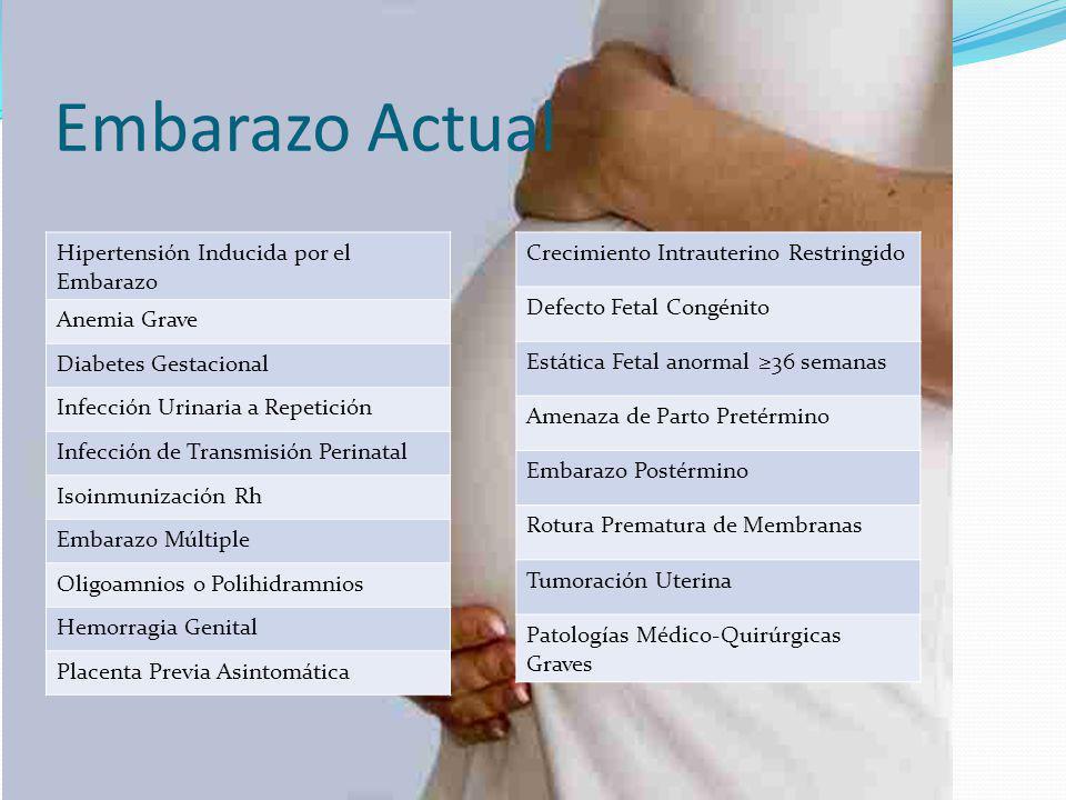 Embarazo Actual Hipertensión Inducida por el Embarazo Anemia Grave Diabetes Gestacional Infección Urinaria a Repetición Infección de Transmisión Perin