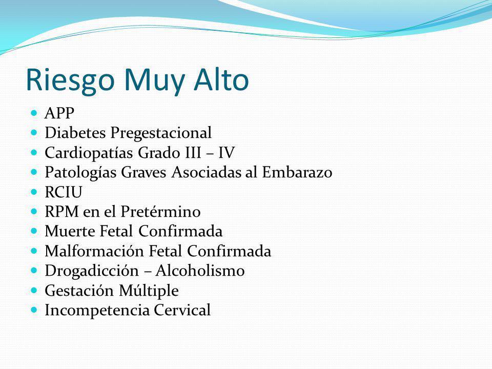 Riesgo Muy Alto APP Diabetes Pregestacional Cardiopatías Grado III – IV Patologías Graves Asociadas al Embarazo RCIU RPM en el Pretérmino Muerte Fetal