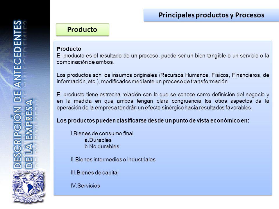 Principales productos y Procesos Producto El producto es el resultado de un proceso, puede ser un bien tangible o un servicio o la combinaci ó n de am
