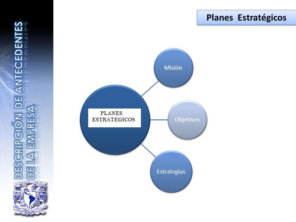 MisiónObjetivos Estrategias Planes Estratégicos