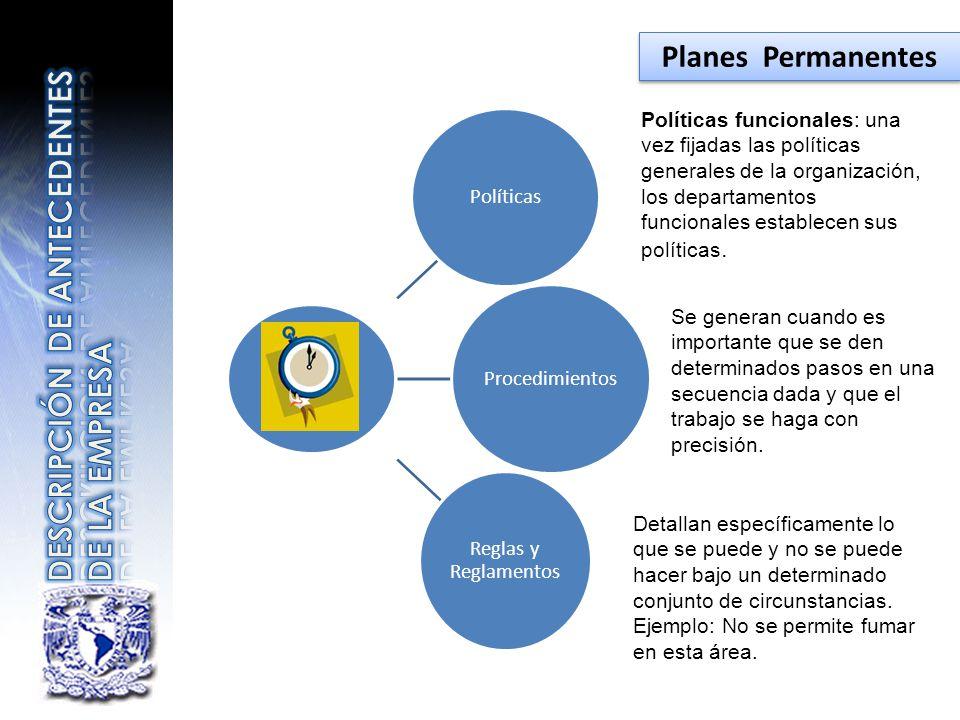 Políticas Procedimientos Reglas y Reglamentos Políticas funcionales: una vez fijadas las políticas generales de la organización, los departamentos fun