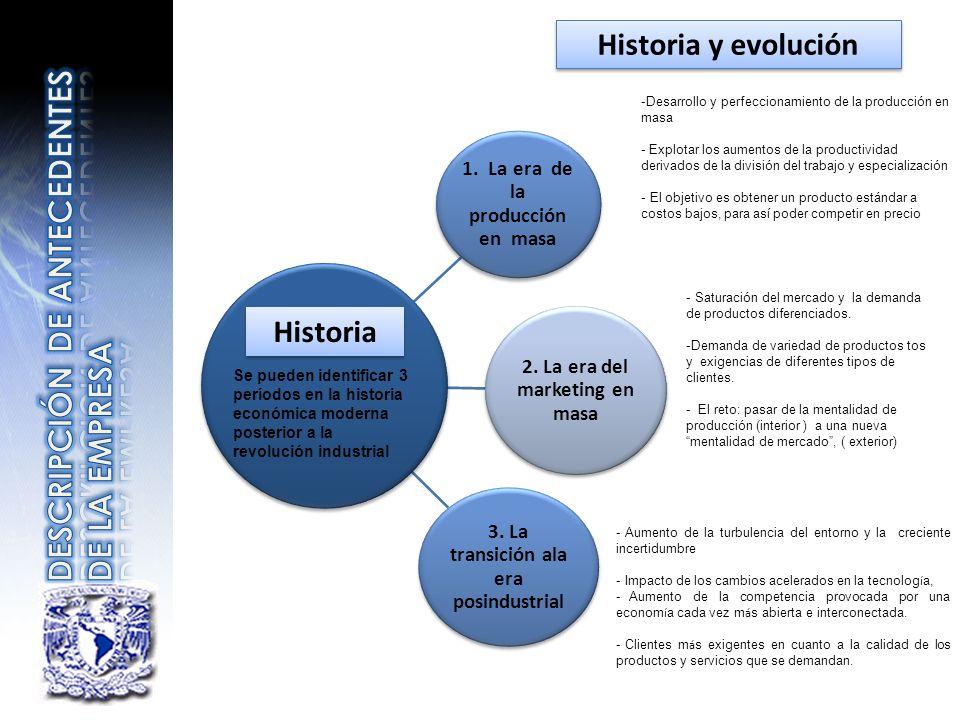 Historia y evolución 1. La era de la producción en masa 2. La era del marketing en masa 3. La transición ala era posindustrial Historia Se pueden iden