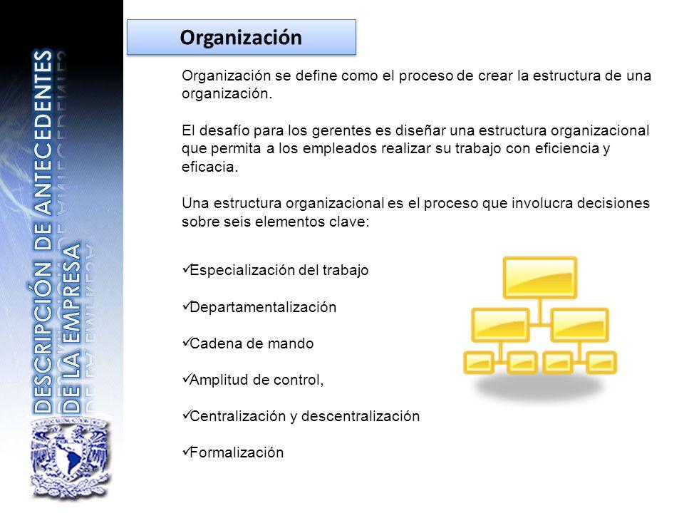 Organización se define como el proceso de crear la estructura de una organización. El desafío para los gerentes es diseñar una estructura organizacion
