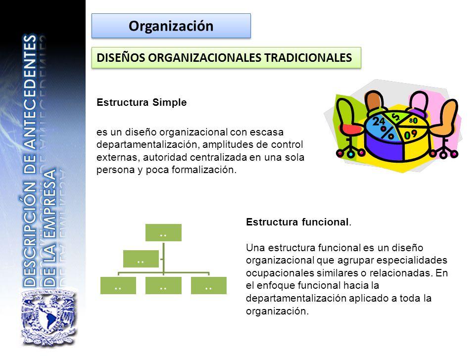 DISEÑOS ORGANIZACIONALES TRADICIONALES Estructura Simple es un diseño organizacional con escasa departamentalización, amplitudes de control externas,