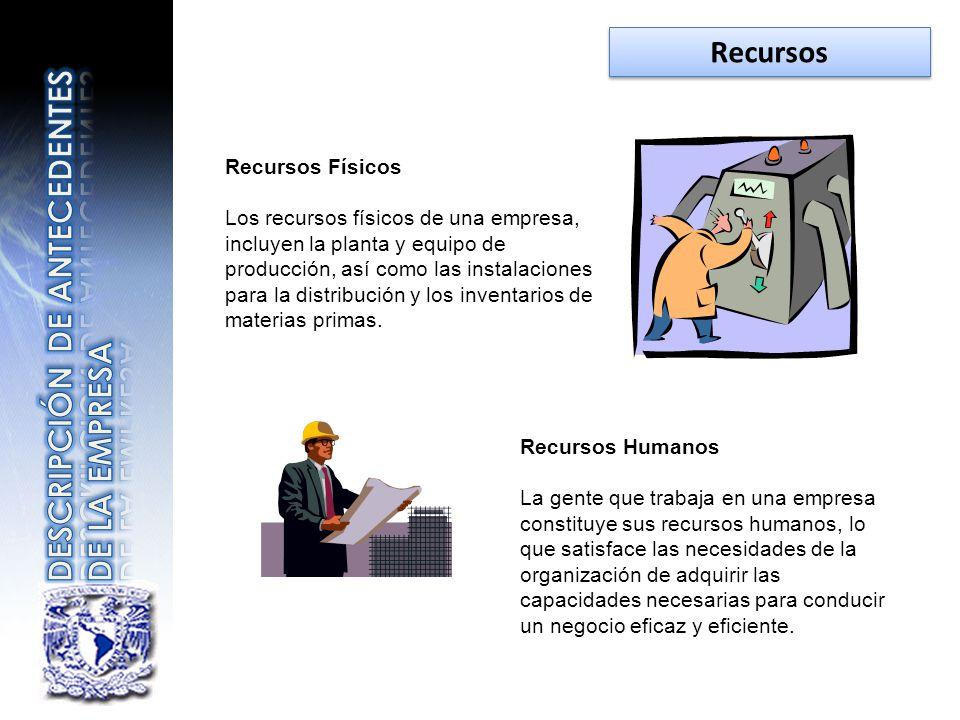 Recursos Físicos Los recursos físicos de una empresa, incluyen la planta y equipo de producción, así como las instalaciones para la distribución y los