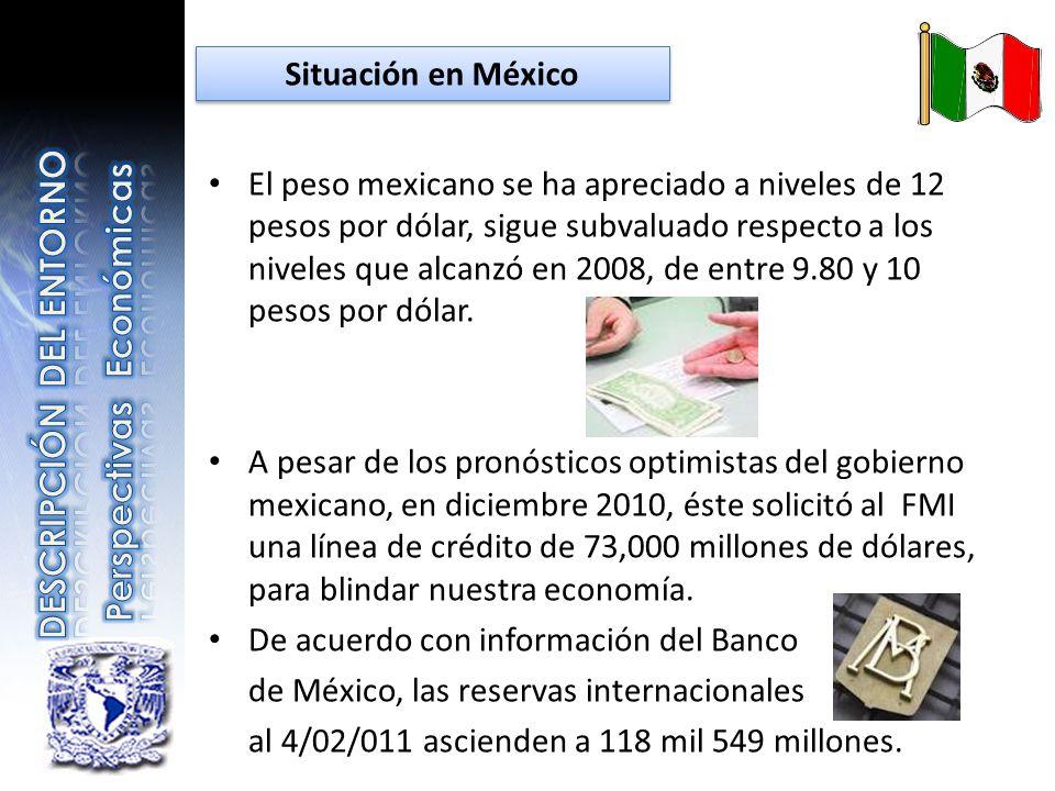 El peso mexicano se ha apreciado a niveles de 12 pesos por dólar, sigue subvaluado respecto a los niveles que alcanzó en 2008, de entre 9.80 y 10 peso
