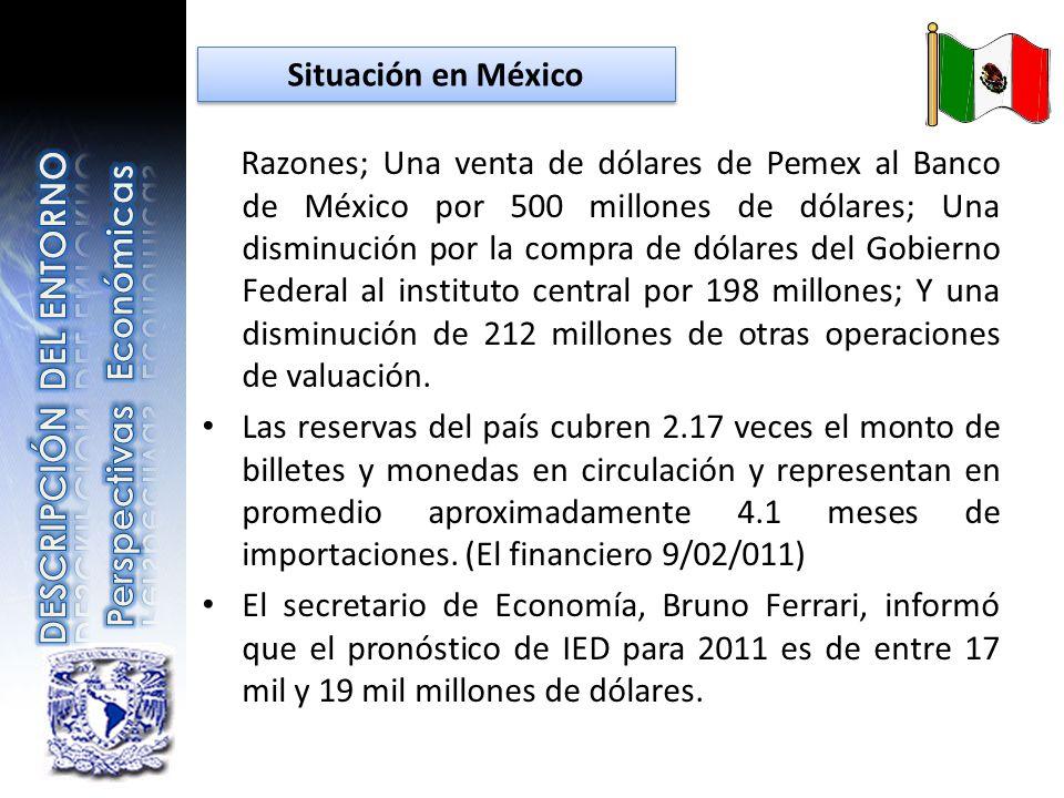 Razones; Una venta de dólares de Pemex al Banco de México por 500 millones de dólares; Una disminución por la compra de dólares del Gobierno Federal a