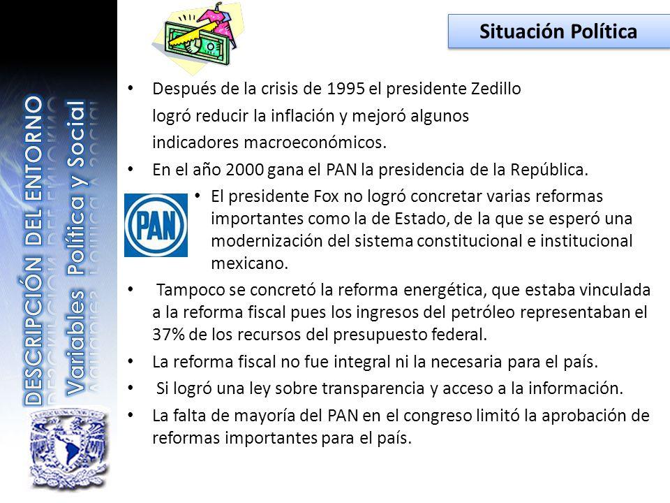 Después de la crisis de 1995 el presidente Zedillo logró reducir la inflación y mejoró algunos indicadores macroeconómicos. En el año 2000 gana el PAN