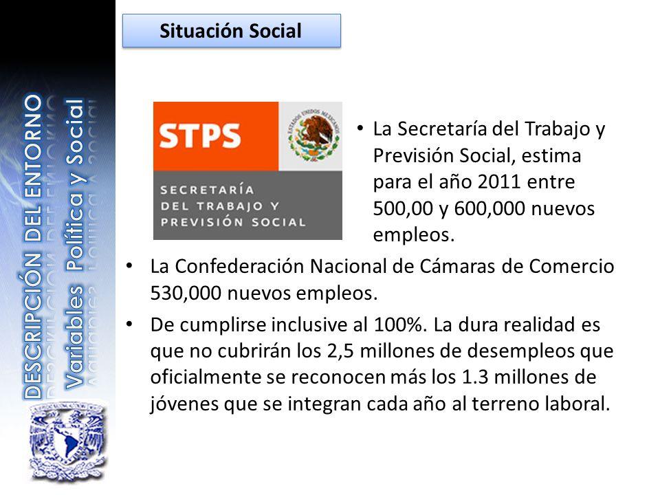 La Secretaría del Trabajo y Previsión Social, estima para el año 2011 entre 500,00 y 600,000 nuevos empleos. La Confederación Nacional de Cámaras de C