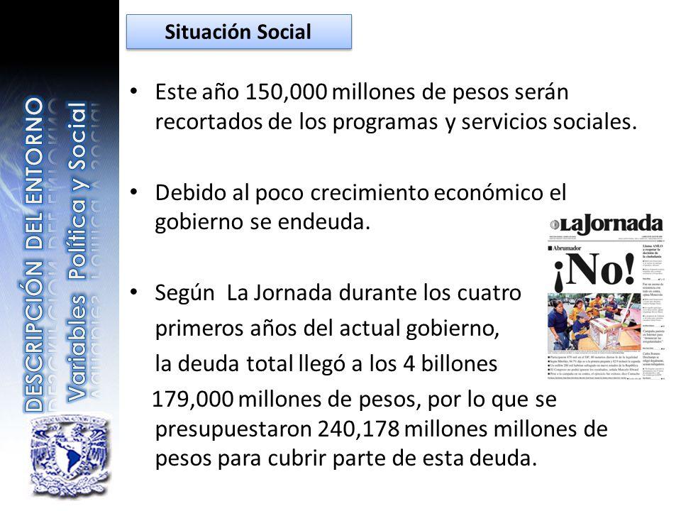 Este año 150,000 millones de pesos serán recortados de los programas y servicios sociales. Debido al poco crecimiento económico el gobierno se endeuda