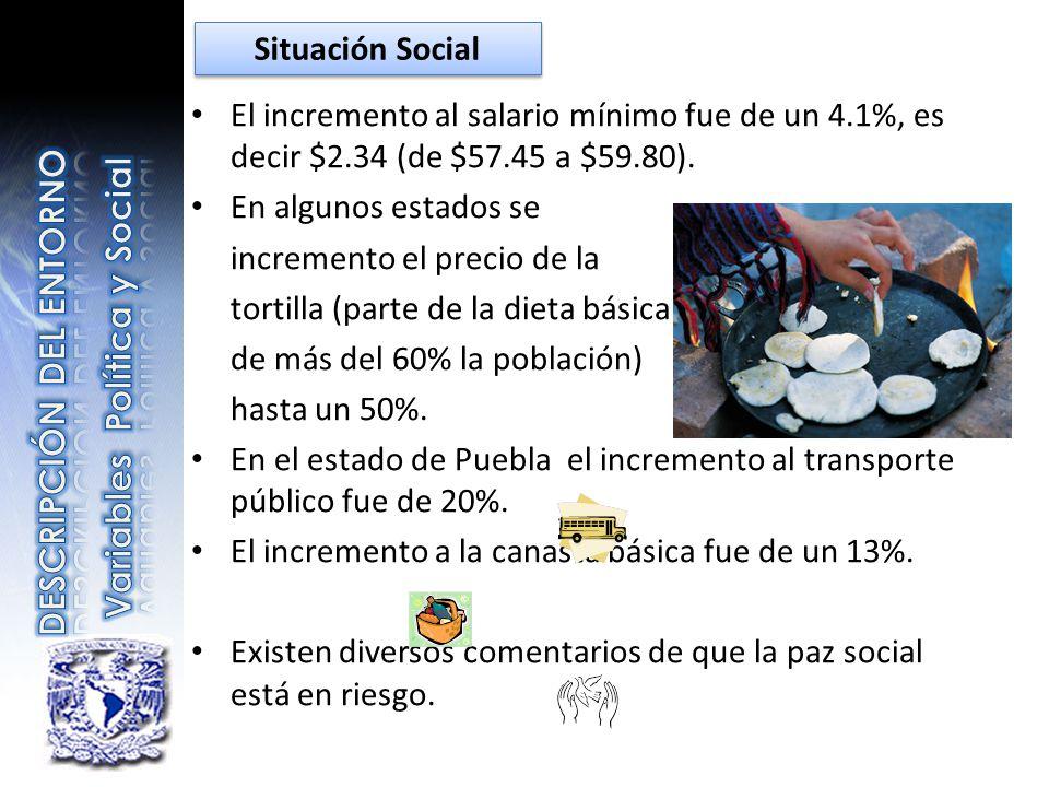 El incremento al salario mínimo fue de un 4.1%, es decir $2.34 (de $57.45 a $59.80). En algunos estados se incremento el precio de la tortilla (parte