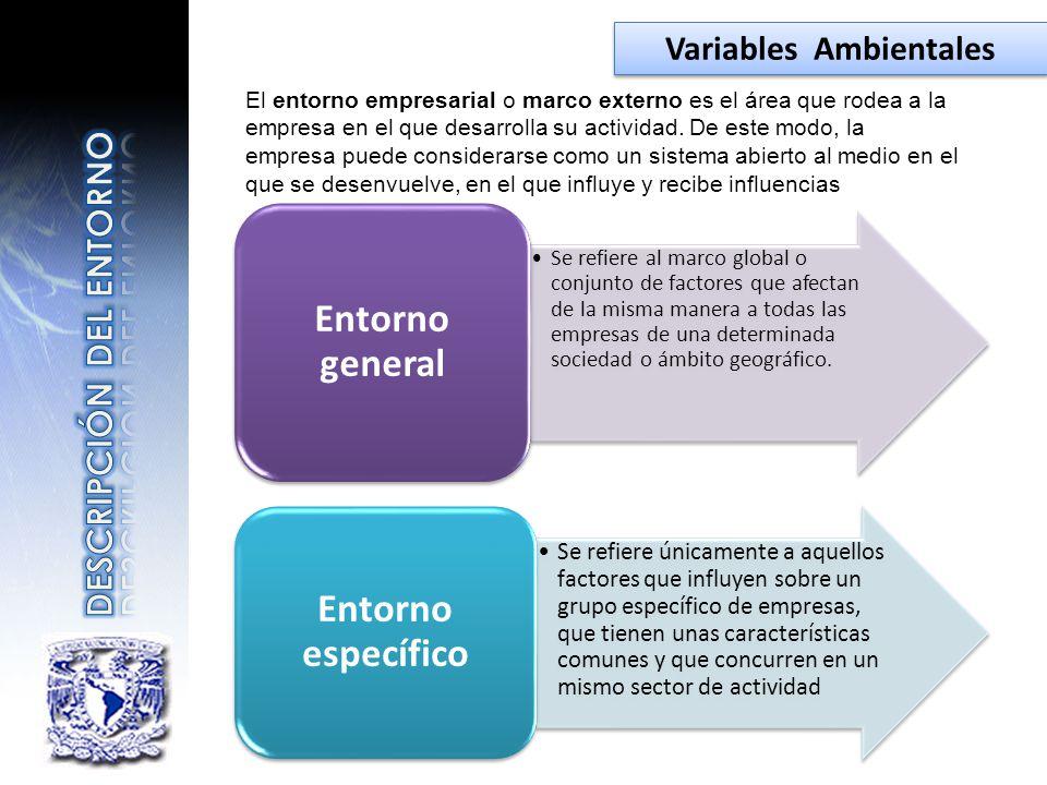 El entorno empresarial o marco externo es el área que rodea a la empresa en el que desarrolla su actividad. De este modo, la empresa puede considerars