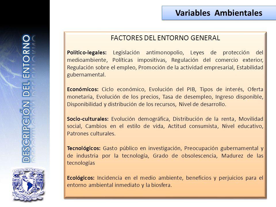 FACTORES DEL ENTORNO GENERAL Político-legales: Legislación antimonopolio, Leyes de protección del medioambiente, Políticas impositivas, Regulación del