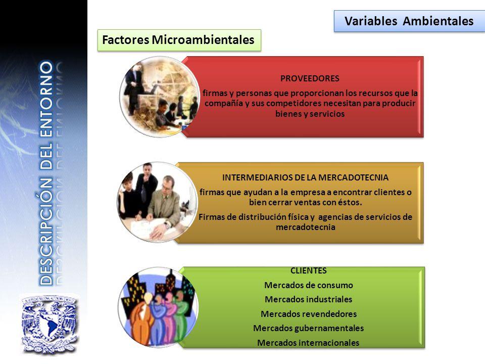 Factores Microambientales PROVEEDORES firmas y personas que proporcionan los recursos que la compañía y sus competidores necesitan para producir biene