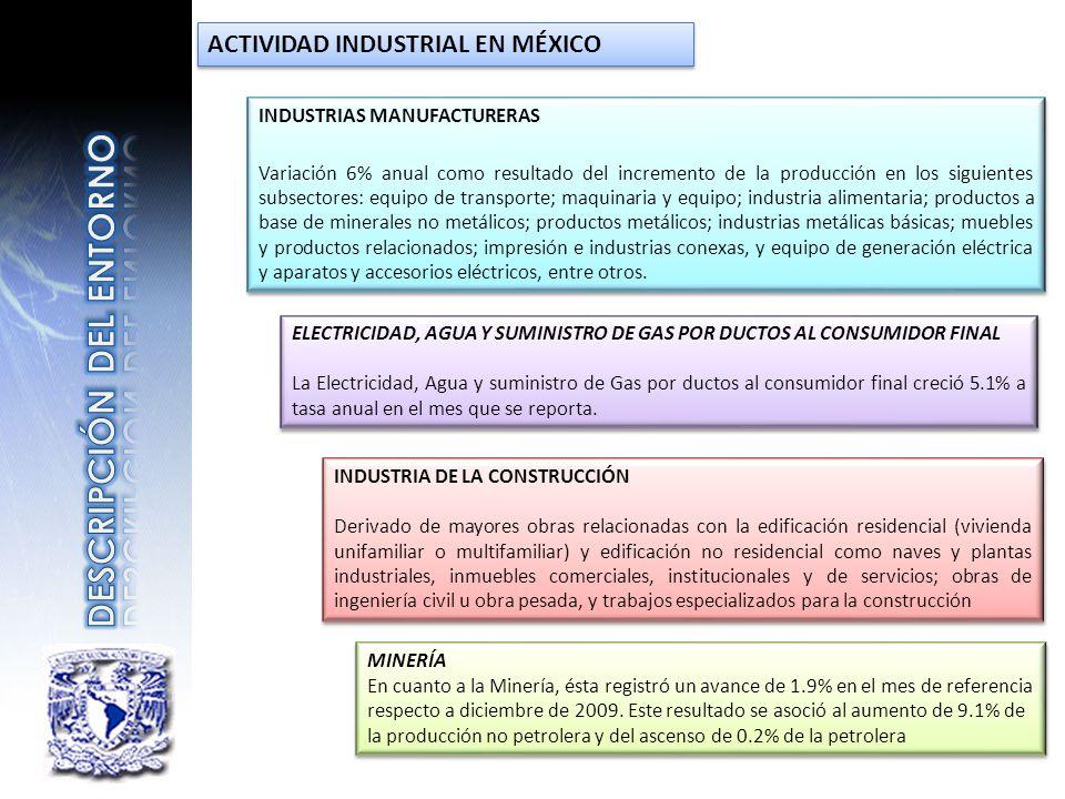 INDUSTRIAS MANUFACTURERAS Variación 6% anual como resultado del incremento de la producción en los siguientes subsectores: equipo de transporte; maqui