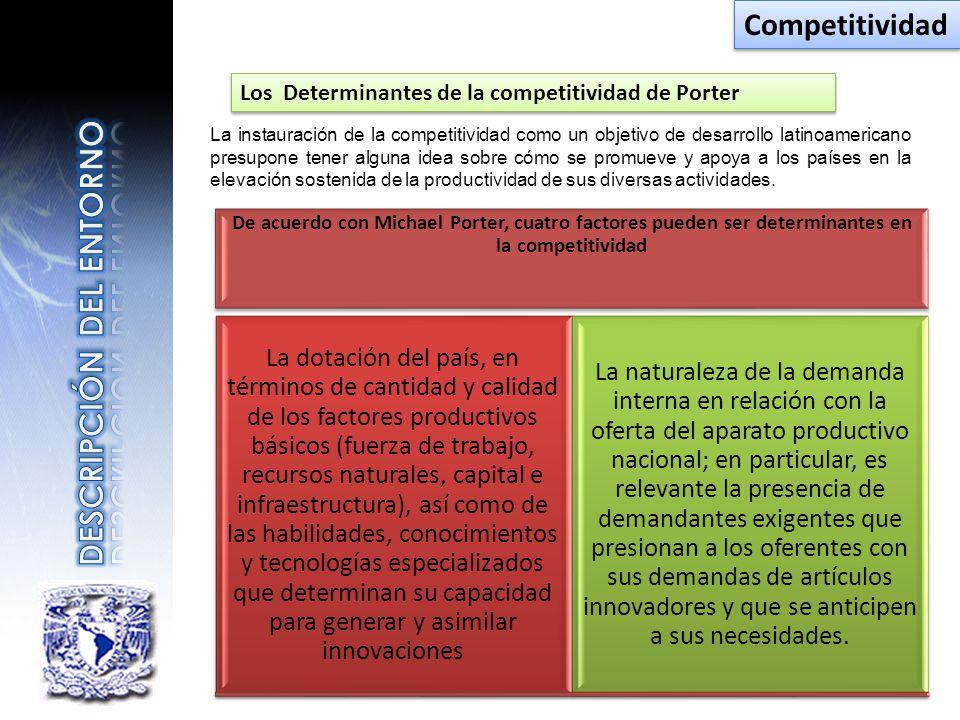 Los Determinantes de la competitividad de Porter La instauración de la competitividad como un objetivo de desarrollo latinoamericano presupone tener a