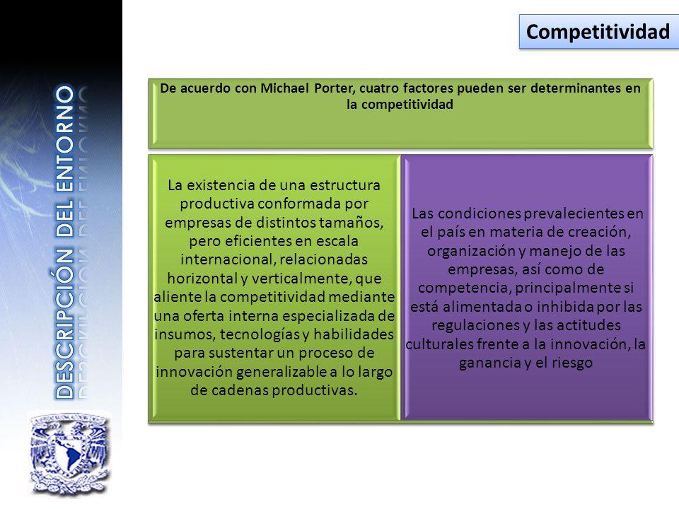 De acuerdo con Michael Porter, cuatro factores pueden ser determinantes en la competitividad La existencia de una estructura productiva conformada por