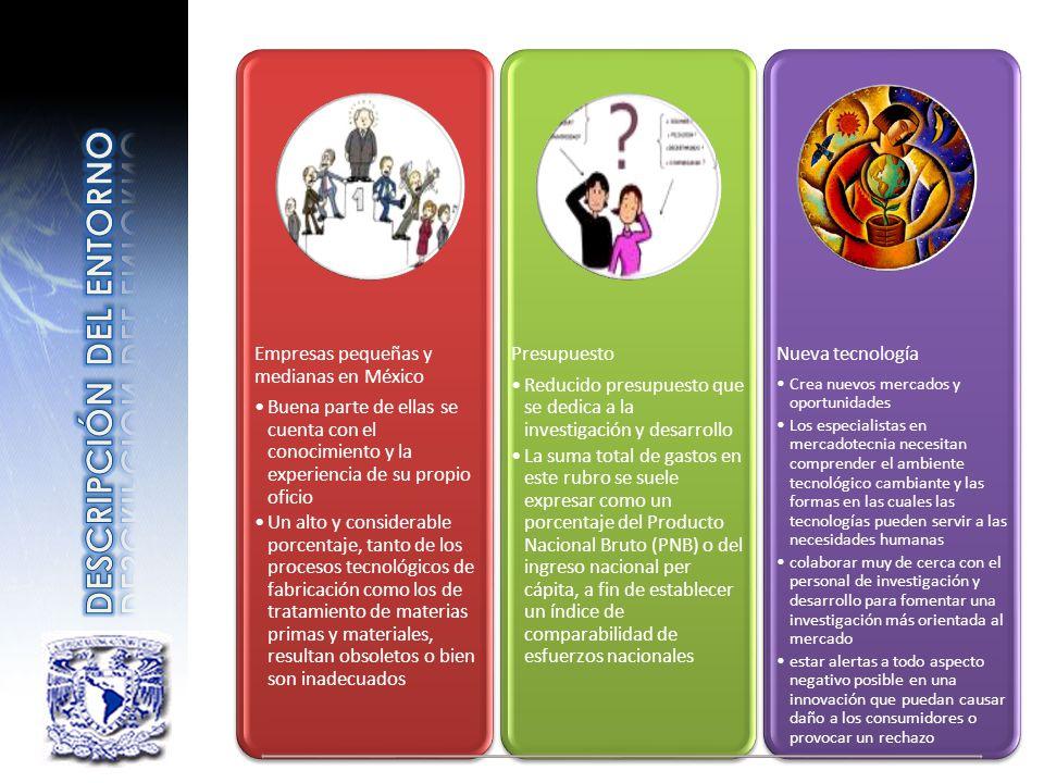 Empresas pequeñas y medianas en México Buena parte de ellas se cuenta con el conocimiento y la experiencia de su propio oficio Un alto y considerable