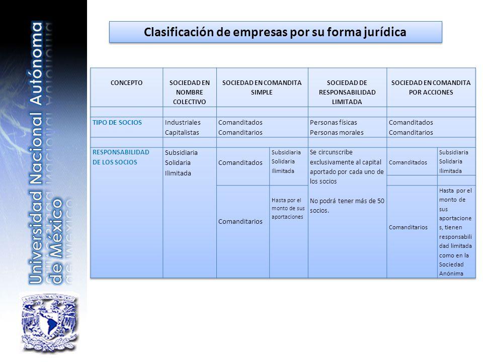 Organización se define como el proceso de crear la estructura de una organización.