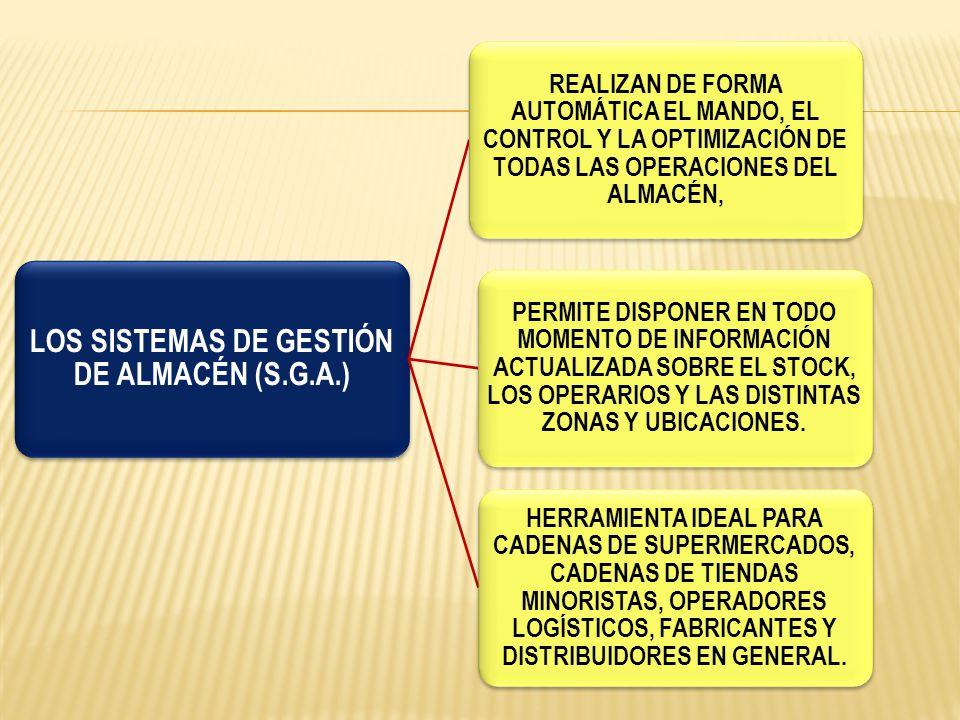 LOS SISTEMAS DE GESTIÓN DE ALMACÉN (S.G.A.) REALIZAN DE FORMA AUTOMÁTICA EL MANDO, EL CONTROL Y LA OPTIMIZACIÓN DE TODAS LAS OPERACIONES DEL ALMACÉN,