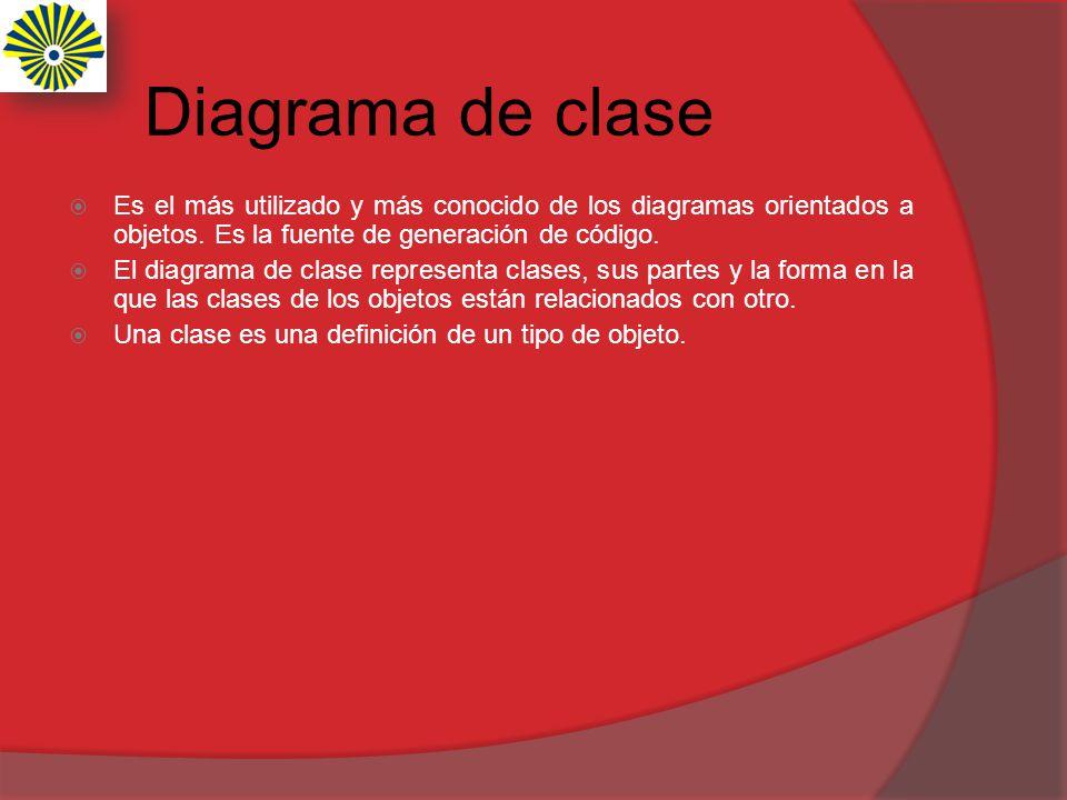 Diagrama de clase Es el más utilizado y más conocido de los diagramas orientados a objetos. Es la fuente de generación de código. El diagrama de clase