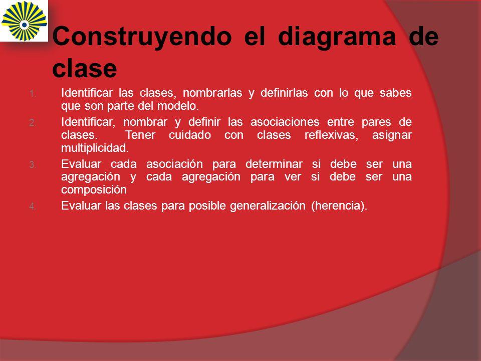 Construyendo el diagrama de clase 1. Identificar las clases, nombrarlas y definirlas con lo que sabes que son parte del modelo. 2. Identificar, nombra