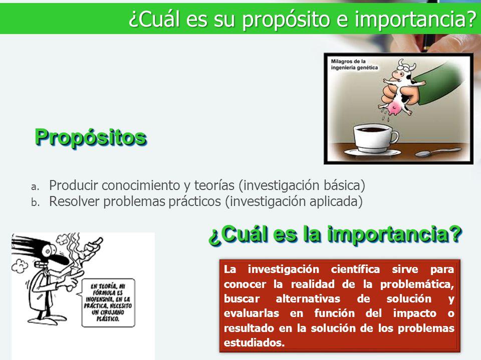 ¿Cuál es su propósito e importancia? PropósitosPropósitos a. Producir conocimiento y teorías (investigación básica) b. Resolver problemas prácticos (i