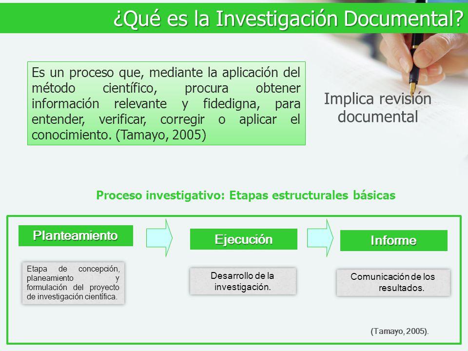 ¿Qué es la Investigación Documental? Es un proceso que, mediante la aplicación del método científico, procura obtener información relevante y fidedign