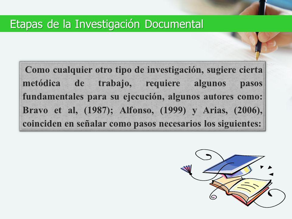 Etapas de la Investigación Documental Etapas de la Investigación Documental Como cualquier otro tipo de investigación, sugiere cierta metódica de trab