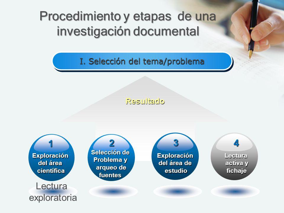 I. Selección del tema/problema Resultado Exploración del área científica Lectura exploratoria Procedimiento y etapas de una investigación documental 1