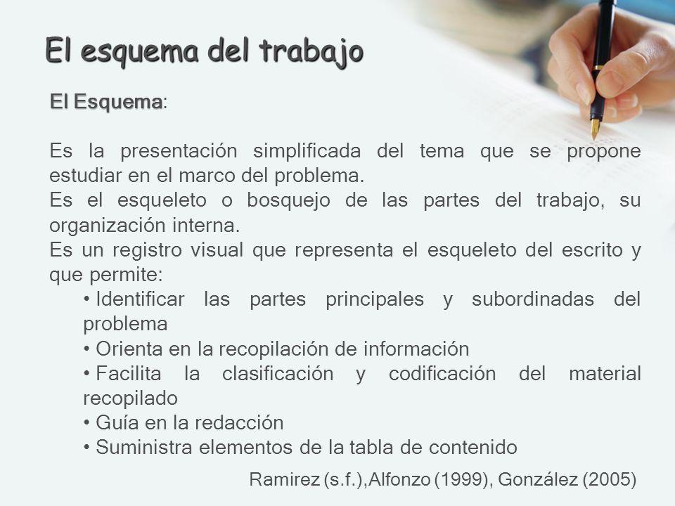 El esquema del trabajo El Esquema El Esquema: Es la presentación simplificada del tema que se propone estudiar en el marco del problema. Es el esquele